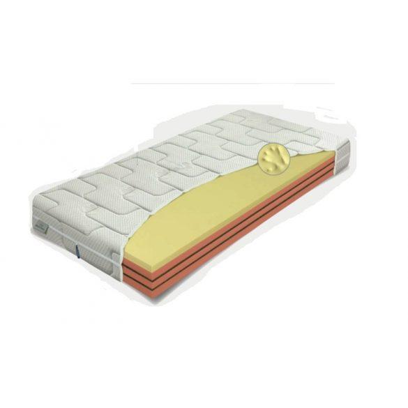 Lazy Kokos matrac 90